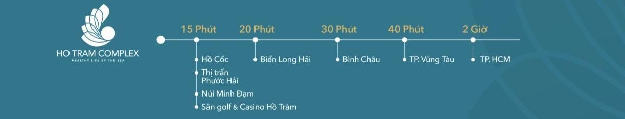 Khoảng cách từ dự án đến Vũng Tàu và Tp.hcm