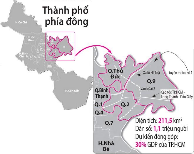 Bản đồ Thành phố phía Đông